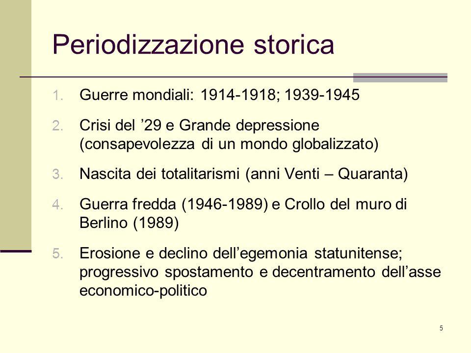 Periodizzazione storica