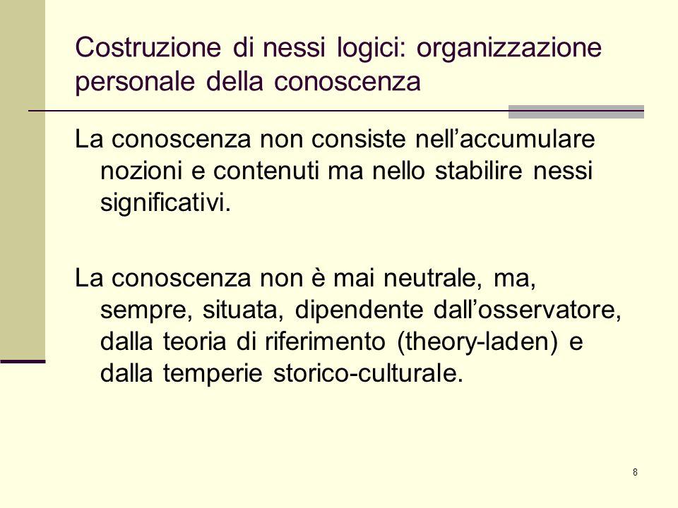 Costruzione di nessi logici: organizzazione personale della conoscenza