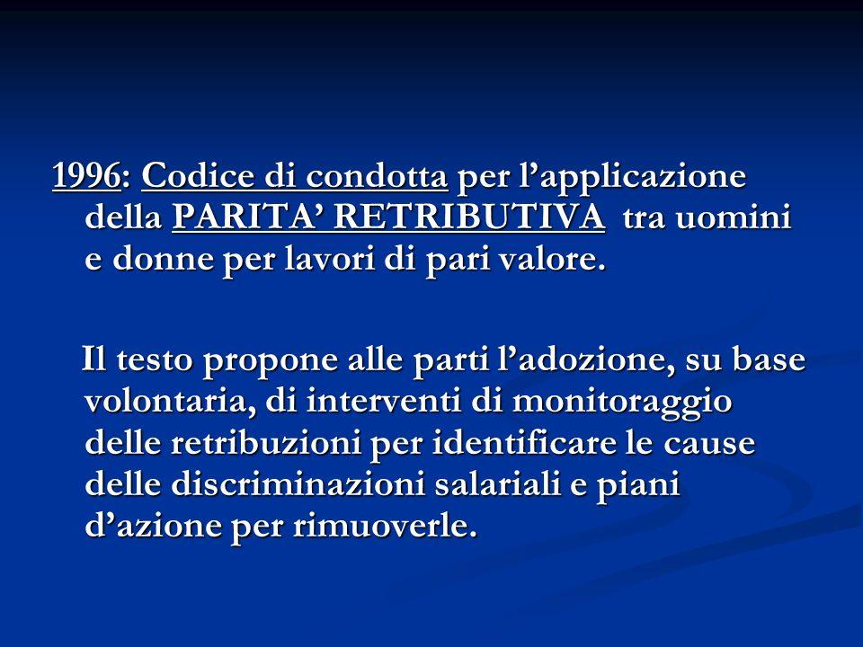 1996: Codice di condotta per l'applicazione della PARITA' RETRIBUTIVA tra uomini e donne per lavori di pari valore.