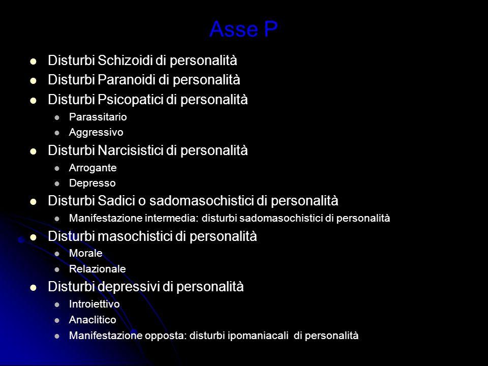 Asse P Disturbi Schizoidi di personalità