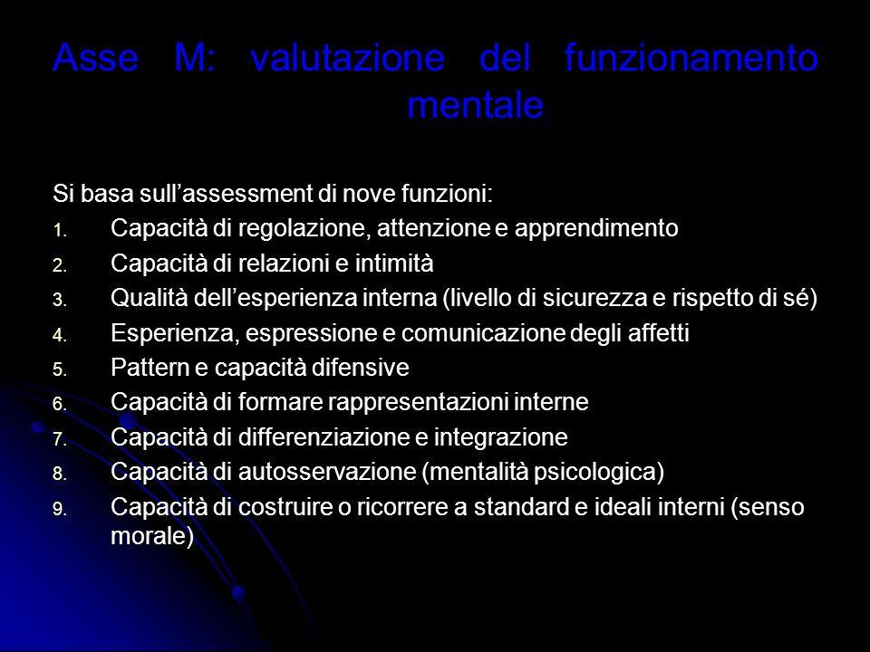 Asse M: valutazione del funzionamento mentale