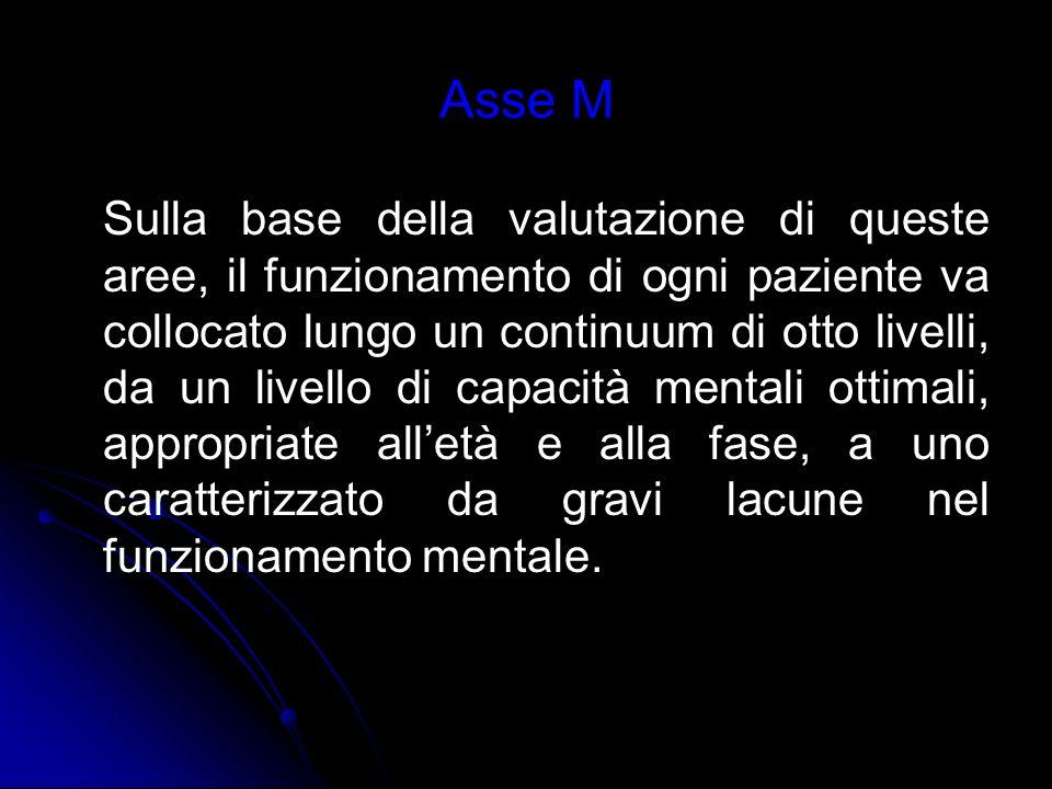 Asse M