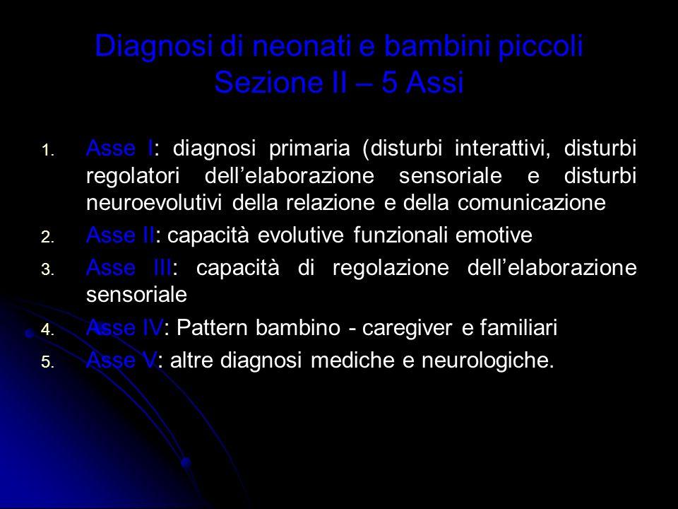 Diagnosi di neonati e bambini piccoli Sezione II – 5 Assi
