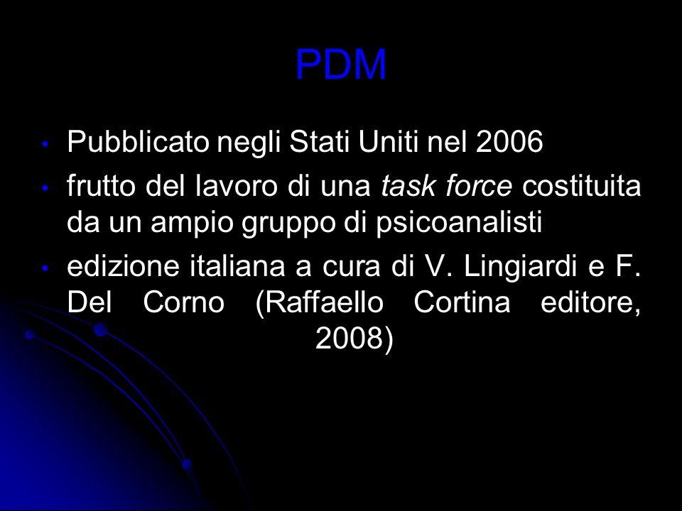PDM Pubblicato negli Stati Uniti nel 2006