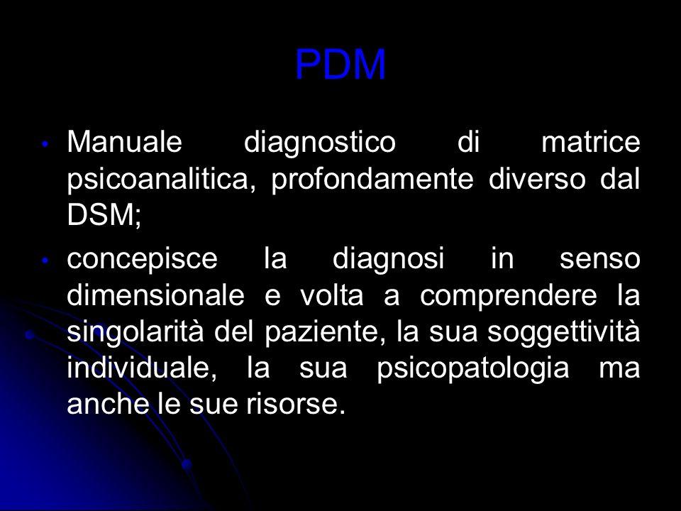 PDM Manuale diagnostico di matrice psicoanalitica, profondamente diverso dal DSM;