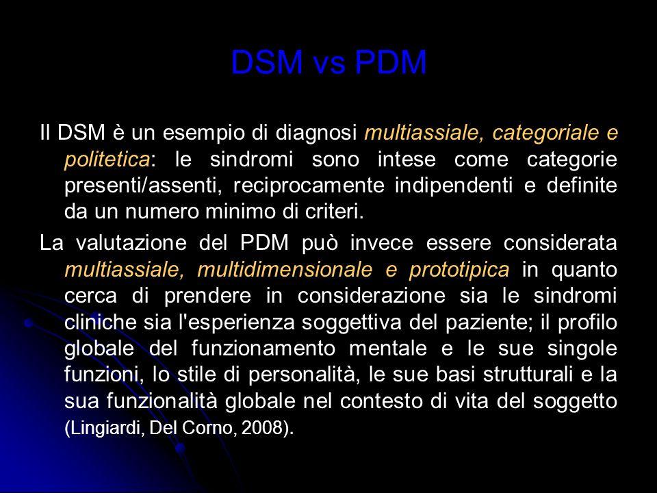 DSM vs PDM