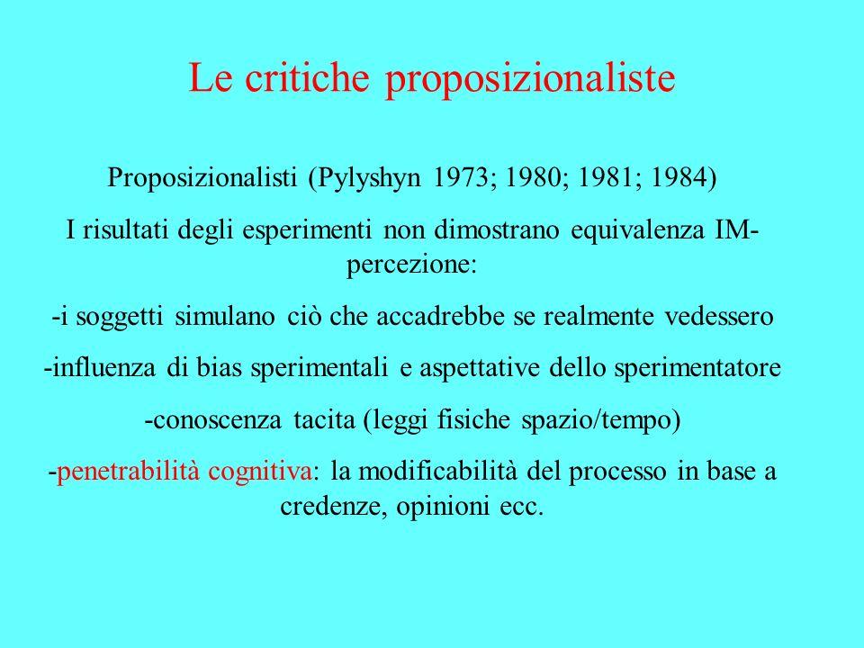 Le critiche proposizionaliste