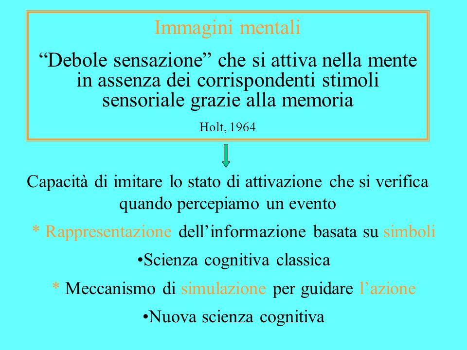 Immagini mentali Debole sensazione che si attiva nella mente in assenza dei corrispondenti stimoli sensoriale grazie alla memoria.