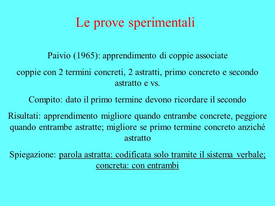Le prove sperimentali Paivio (1965): apprendimento di coppie associate