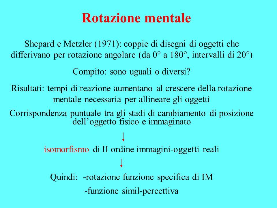 Rotazione mentale Shepard e Metzler (1971): coppie di disegni di oggetti che differivano per rotazione angolare (da 0° a 180°, intervalli di 20°)