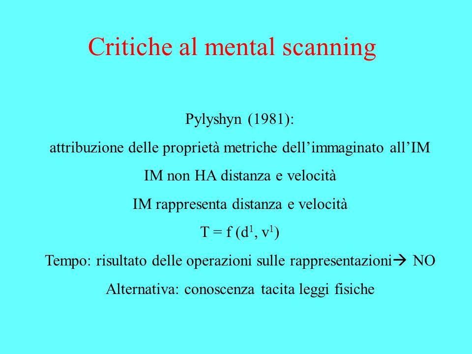 Critiche al mental scanning