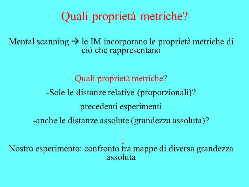 Quali proprietà metriche