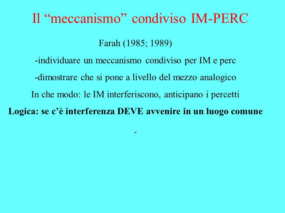 Il meccanismo condiviso IM-PERC