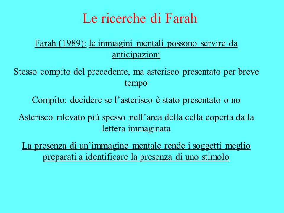 Le ricerche di Farah Farah (1989): le immagini mentali possono servire da anticipazioni.