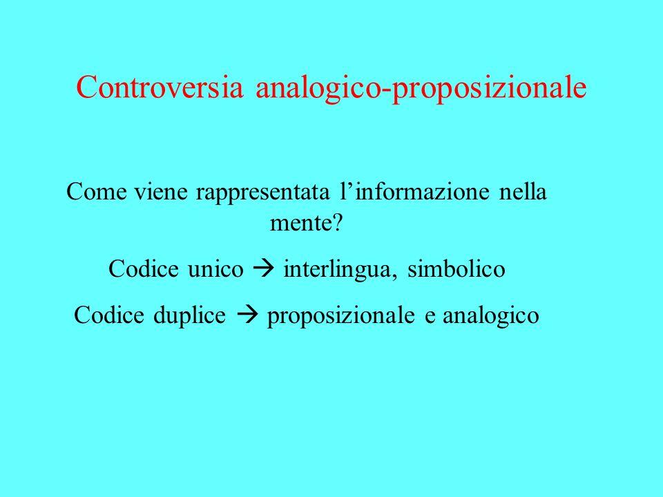 Controversia analogico-proposizionale