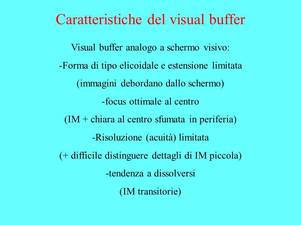 Caratteristiche del visual buffer