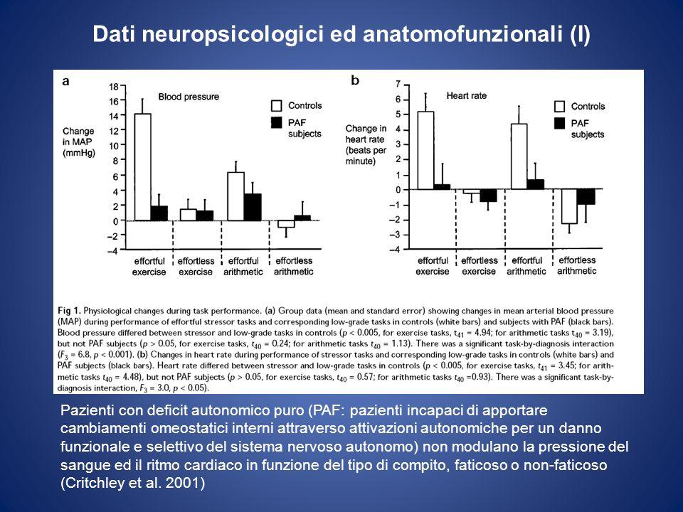 Dati neuropsicologici ed anatomofunzionali (I)