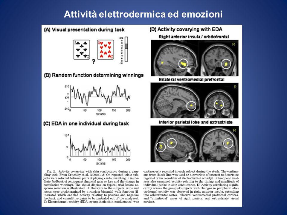 Attività elettrodermica ed emozioni