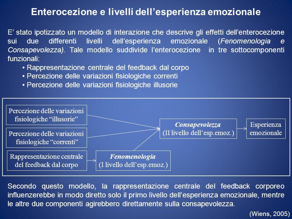 Enterocezione e livelli dell'esperienza emozionale