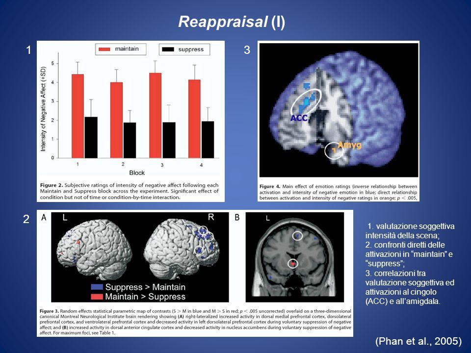 Reappraisal (I) 1 3 2 (Phan et al., 2005)