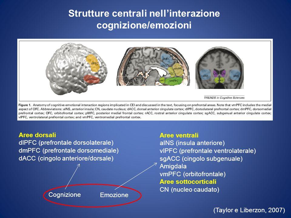 Strutture centrali nell'interazione cognizione/emozioni