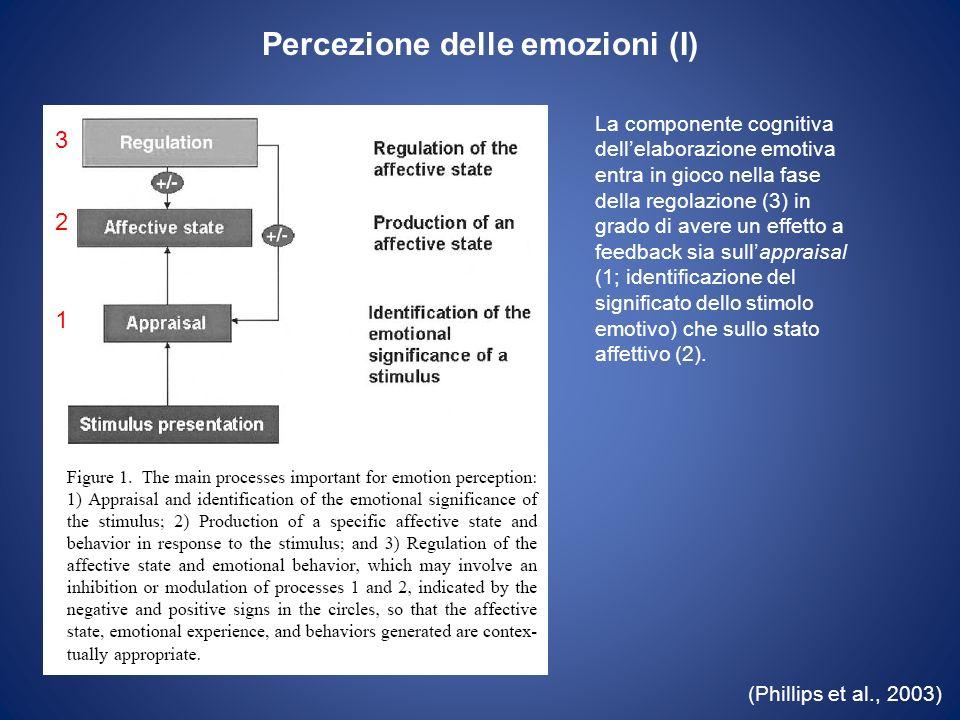 Percezione delle emozioni (I)