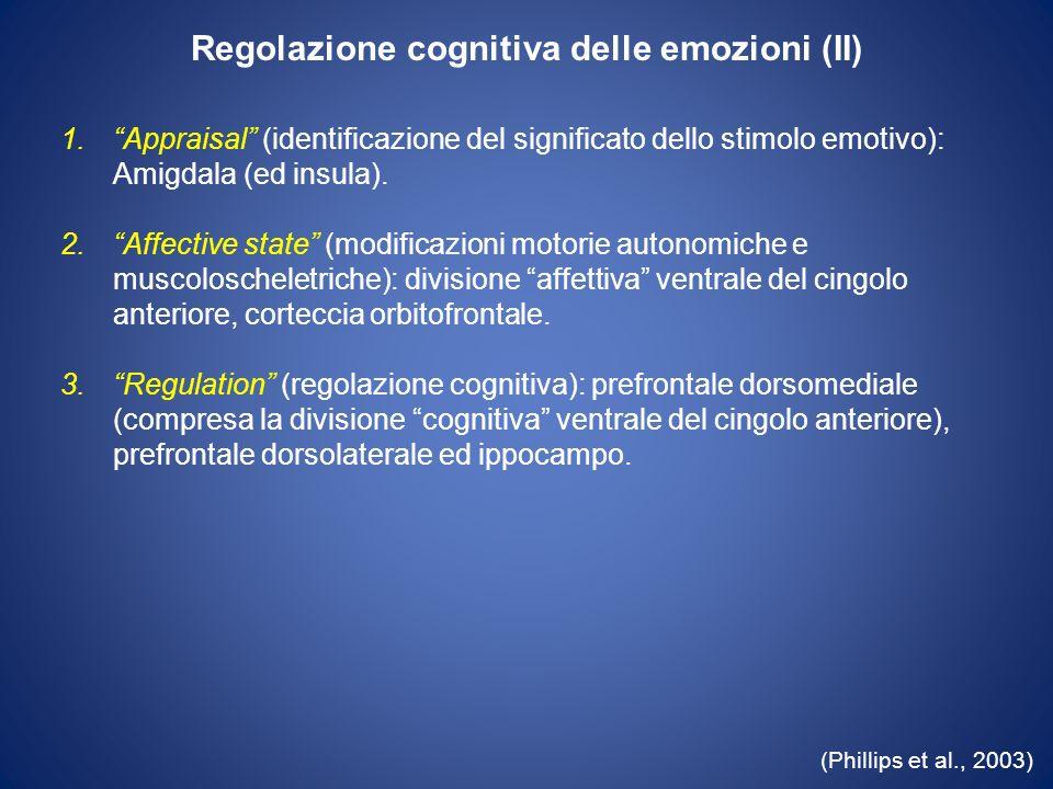 Regolazione cognitiva delle emozioni (II)