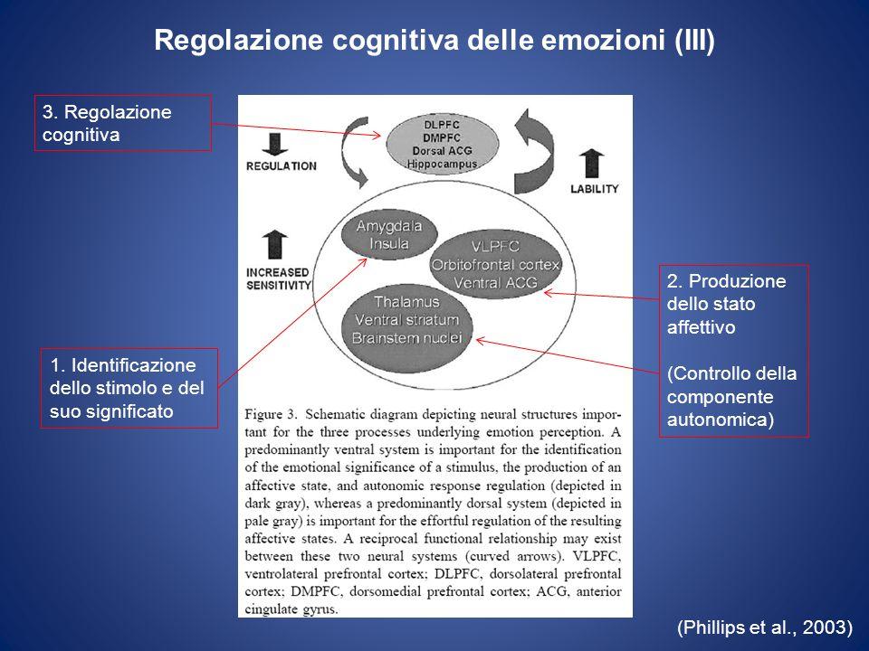 Regolazione cognitiva delle emozioni (III)