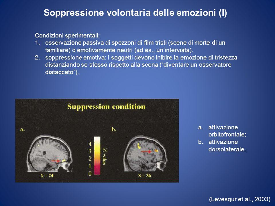 Soppressione volontaria delle emozioni (I)