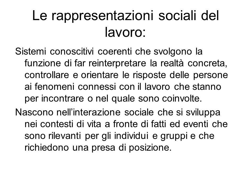 Le rappresentazioni sociali del lavoro: