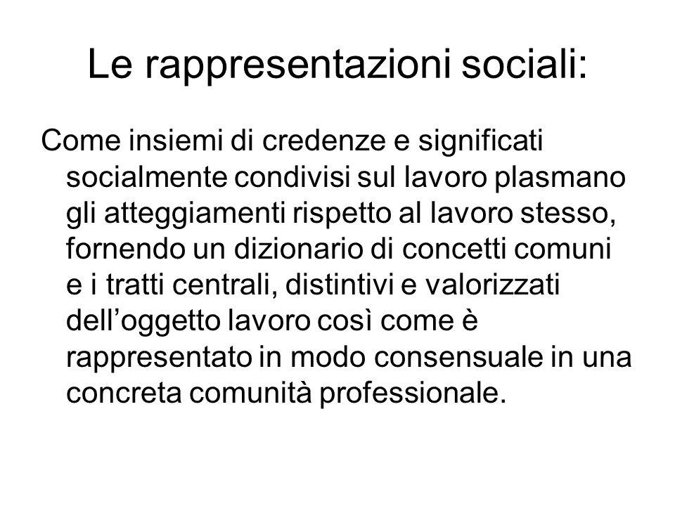 Le rappresentazioni sociali: