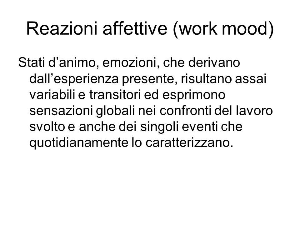 Reazioni affettive (work mood)