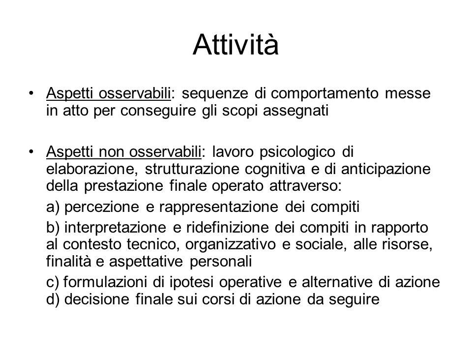 Attività Aspetti osservabili: sequenze di comportamento messe in atto per conseguire gli scopi assegnati.