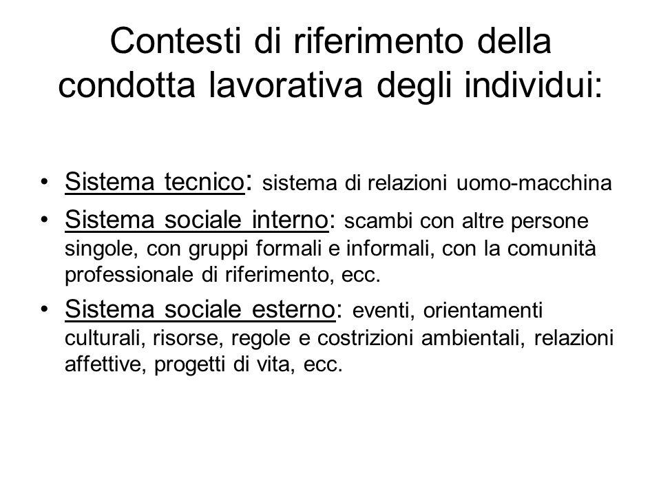 Contesti di riferimento della condotta lavorativa degli individui: