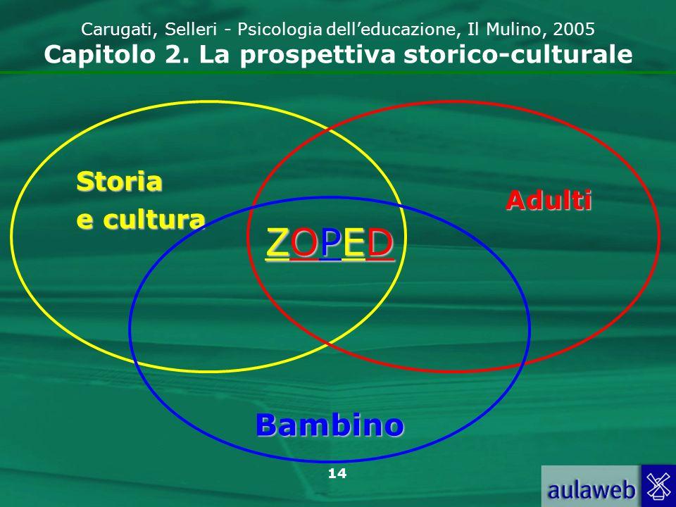 ZOPED Bambino Storia Adulti e cultura