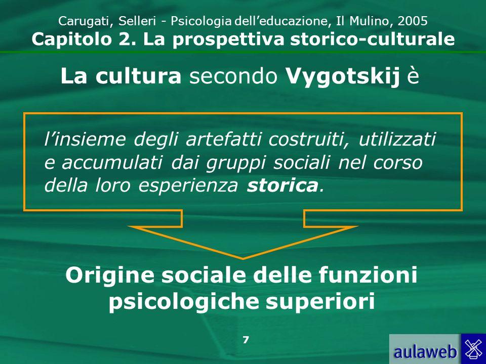 La cultura secondo Vygotskij è