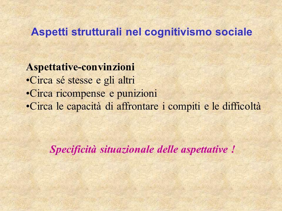 Aspetti strutturali nel cognitivismo sociale