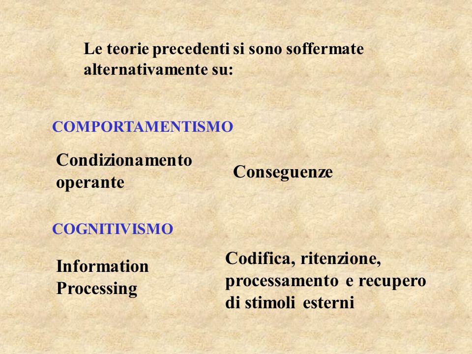 Condizionamento operante Conseguenze