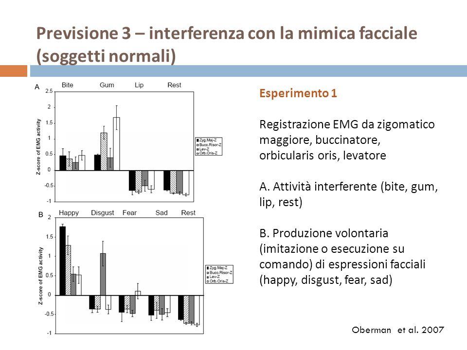 Previsione 3 – interferenza con la mimica facciale (soggetti normali)