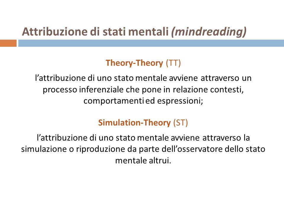 Attribuzione di stati mentali (mindreading)
