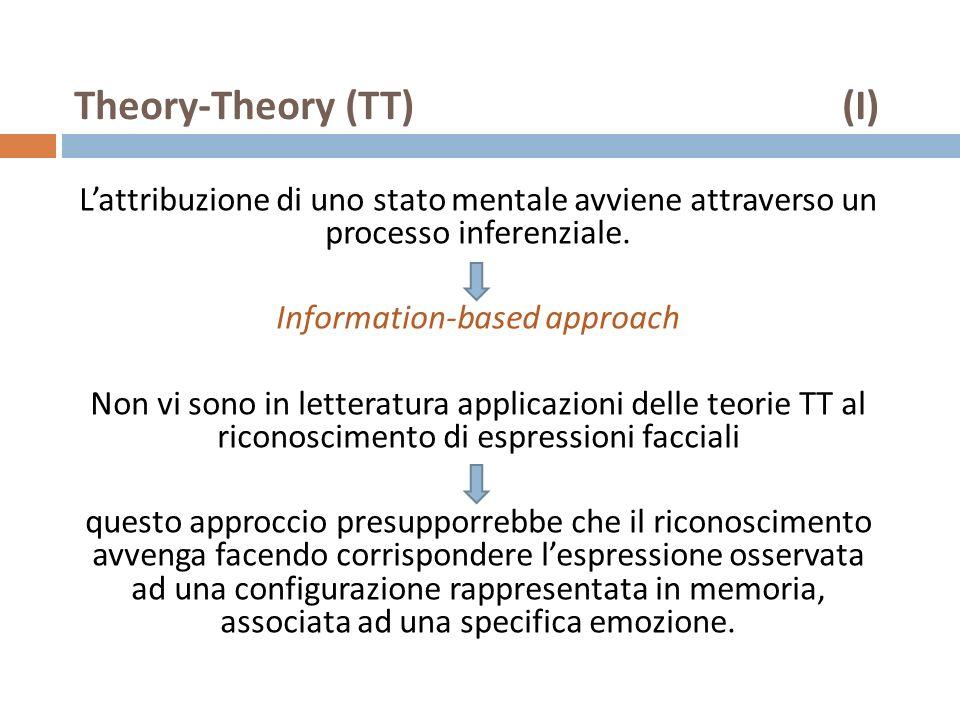 Theory-Theory (TT) (I)
