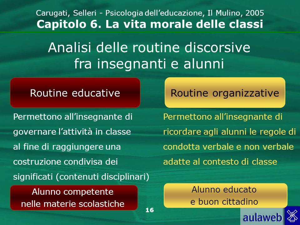 Analisi delle routine discorsive fra insegnanti e alunni