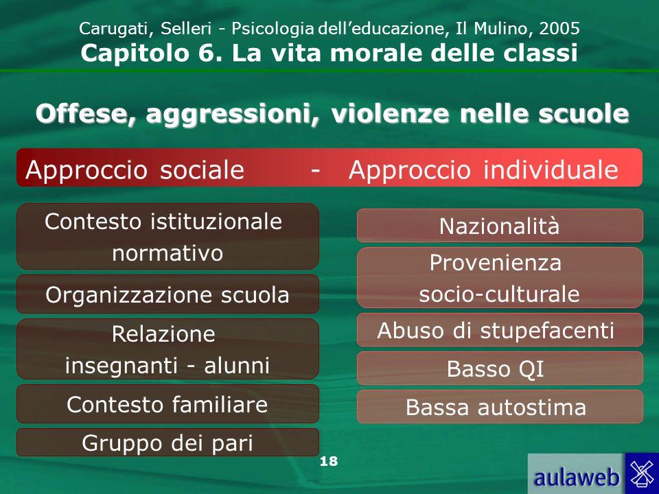 Offese, aggressioni, violenze nelle scuole