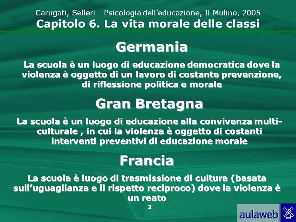 Germania Gran Bretagna Francia