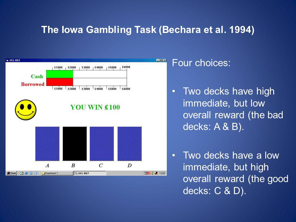The Iowa Gambling Task (Bechara et al. 1994)