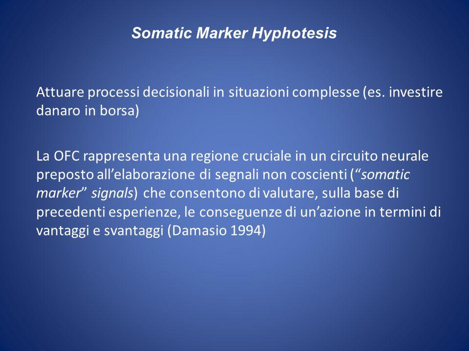 Somatic Marker Hyphotesis