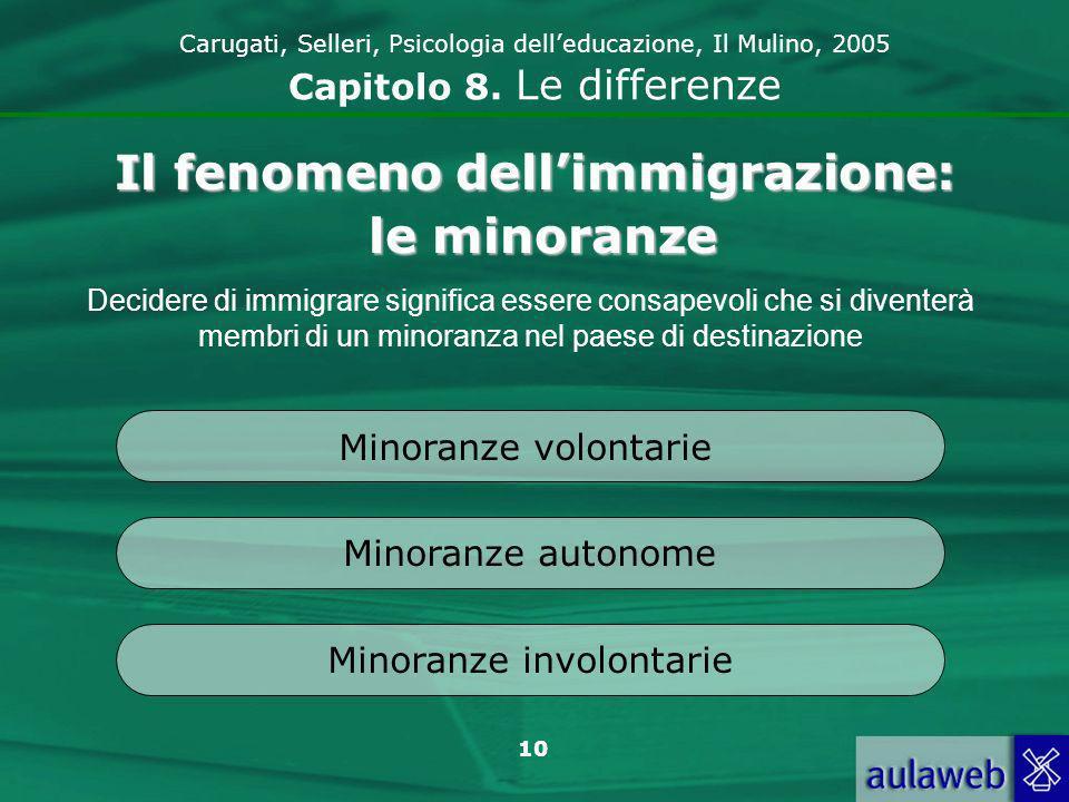 Il fenomeno dell'immigrazione: