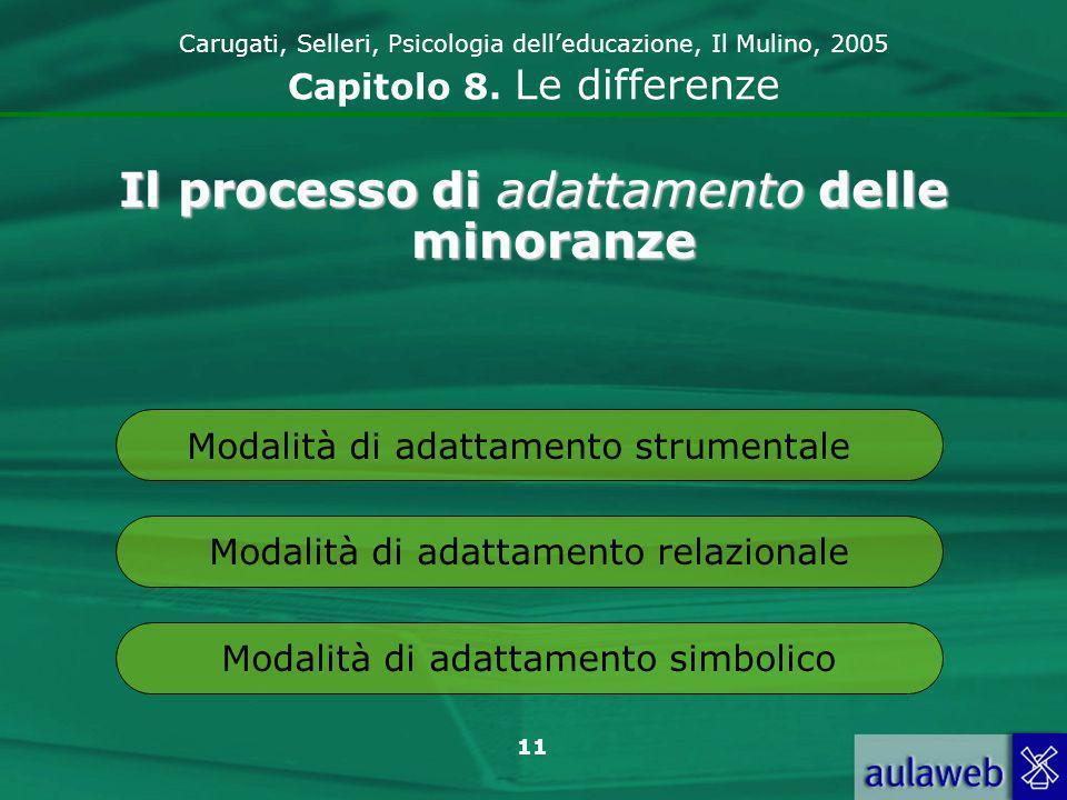 Il processo di adattamento delle minoranze