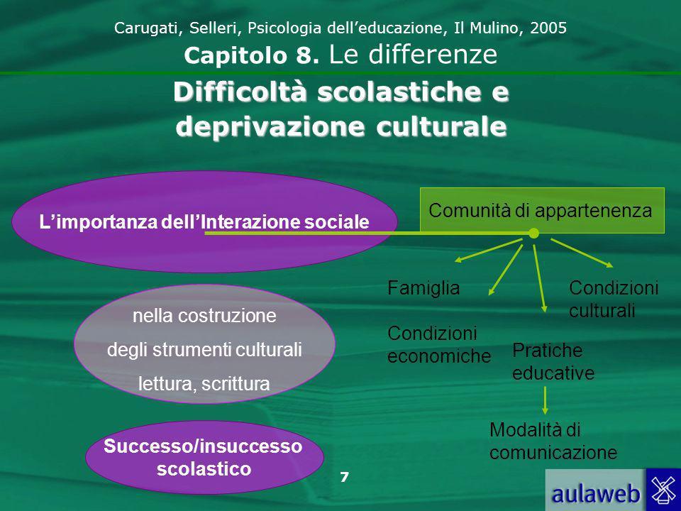 Difficoltà scolastiche e L'importanza dell'Interazione sociale