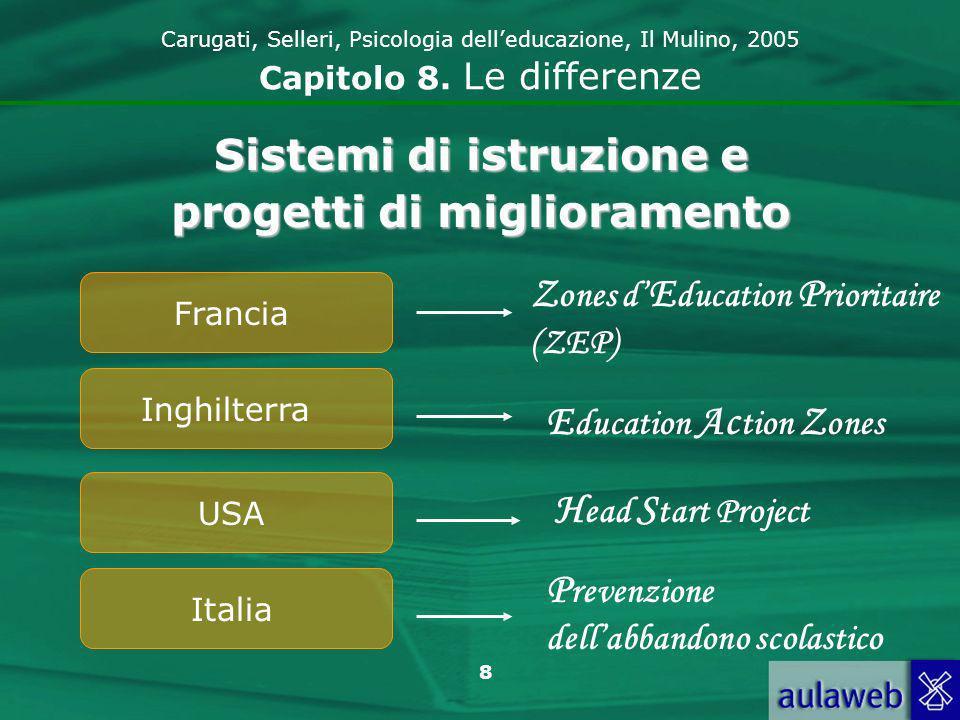 Sistemi di istruzione e progetti di miglioramento
